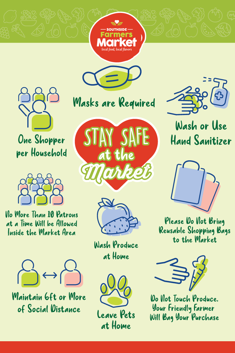 Information graphic about attending the Market